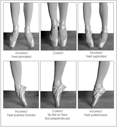 Suffolk Pointe Shoes Uk